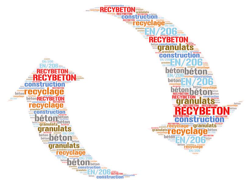 RECYBETON restitution