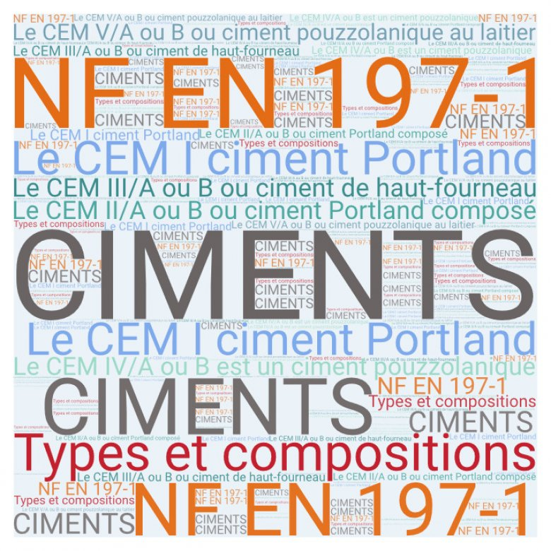 ciments types et composition